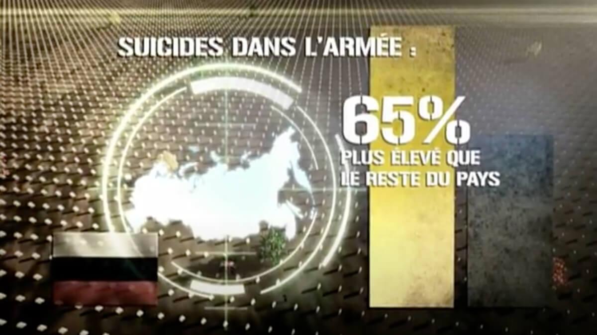 suicides dans l'armée